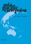 Viewpoint cover